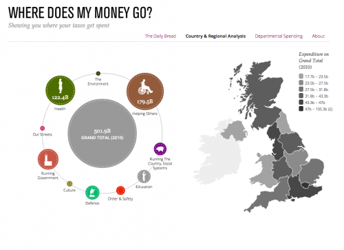 OpenSpending - Where Does My Money Go?