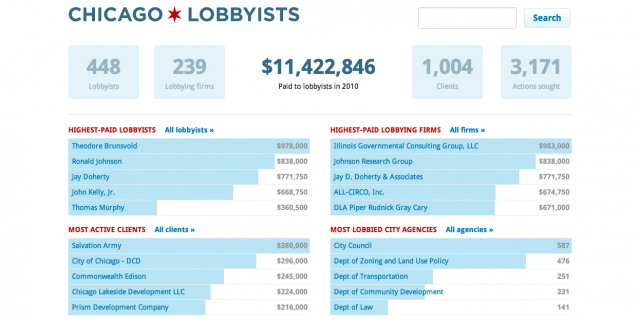 Chicago Lobbyists Featured Image