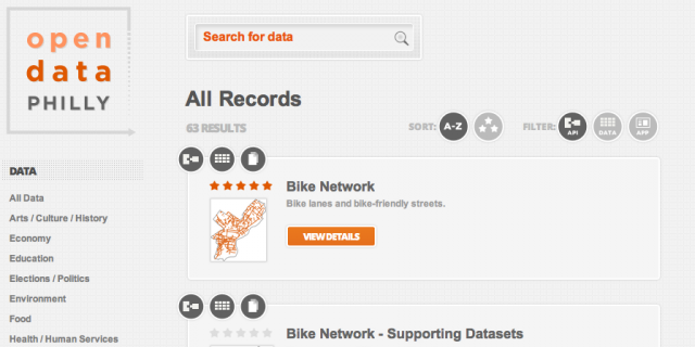 Open Data Catalog Featured Image