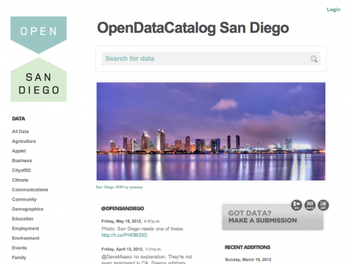 Open Data Catalog - San Diego